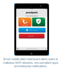 smart mobile client dashboard